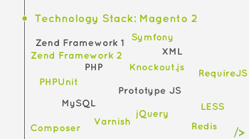 Technology Stack Magento 2